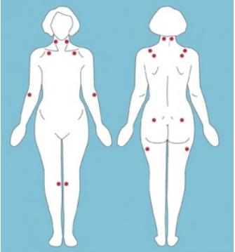 fibromialgia - Fibromialgia- tajemnicza choroba powodująca ból narządu ruchu